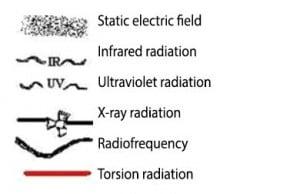 rengenovi-ultravioletoci-izsledvania-eng